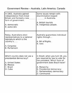 Interactive worksheet World Governments