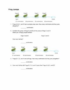 Interactive worksheet Frog Jumps