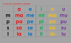 Interactive worksheet Tabla de las sílabas MPSL