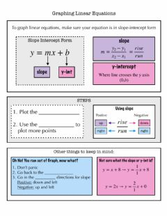 Ficha interactiva Graphing Linear Equations Notes