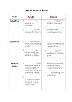Interactive worksheet Uses of Acids and Bases