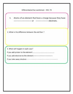 Interactive worksheet L2:Atoms-Ions