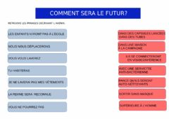Interactive worksheet Le futur simple