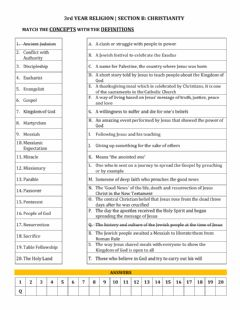 Interactive worksheet Section B - Christianity