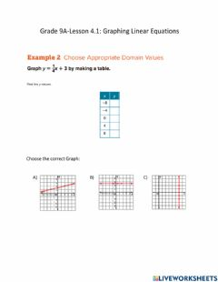 Interactive worksheet Graphing Linear functions