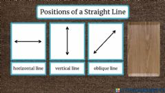 Interactive worksheet Position of a Straight Line