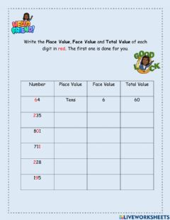 Interactive worksheet Place Value, Face Value and Total Value