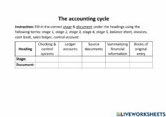 Interactive worksheet The accounting cycle