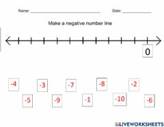 Ficha interactiva Positive and Negative Number Lines