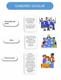 Interactive worksheet Gobierno escolar 1
