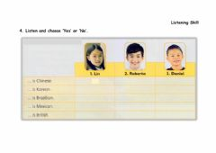 Interactive worksheet Nationalities-Listen and choose 'Yes' or 'No'.