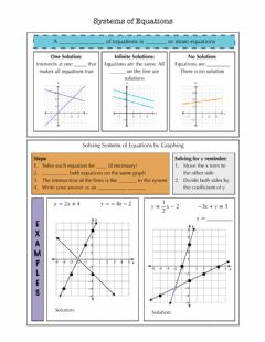 Interactive worksheet Graphing Systems of Inequalities Notes