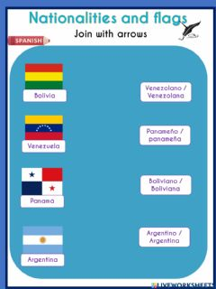Interactive worksheet Nationalities and flags