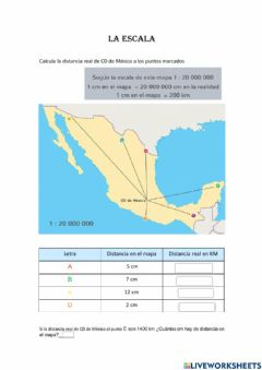 Interactive worksheet La escala