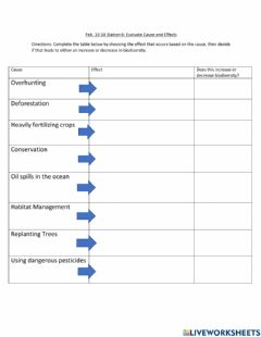 Interactive worksheet Human Impact Cause and Effect
