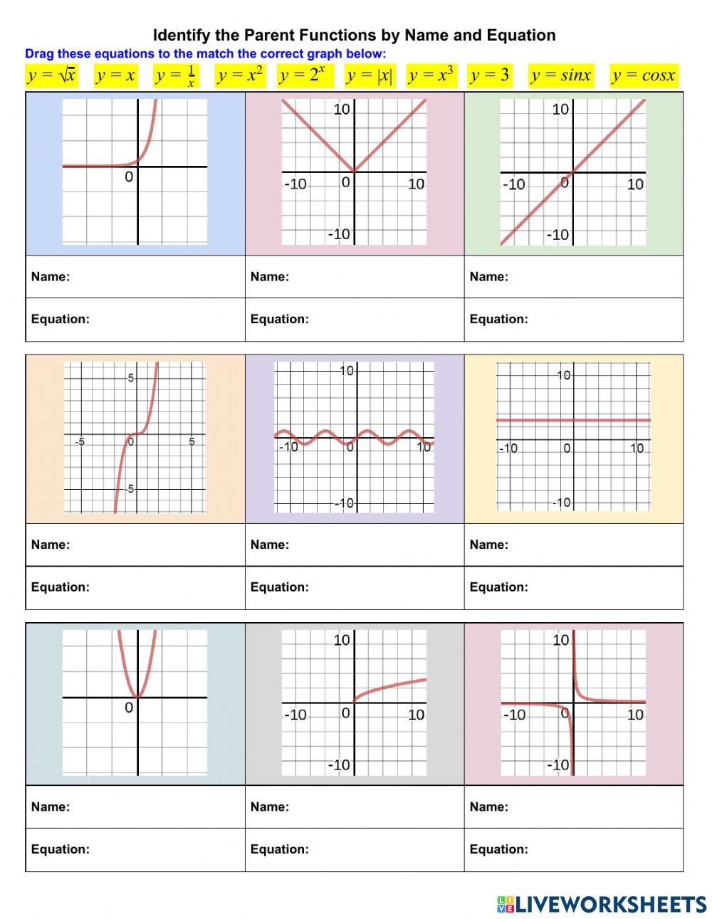 Identify the Parent Function by Name & Equation worksheet In Graphing Absolute Value Functions Worksheet
