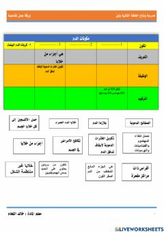 Interactive worksheet مكونات الدم