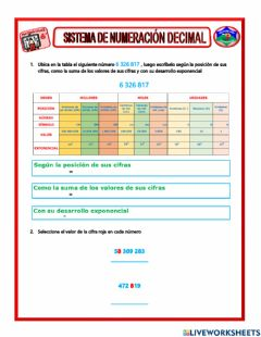 Interactive worksheet Sistema decimal