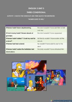 Interactive worksheet Homer goes to hell
