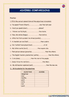 Interactive worksheet Adverbs comparisons 2