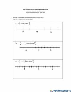 Ficha interactiva Positive and negative fractions