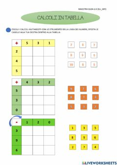 Interactive worksheet Calcoli in tabella