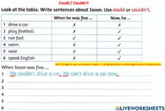 Interactive worksheet Could-Couldn't-can-can't
