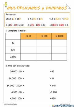 Interactive worksheet Multiplicar y dividir por 10, 100 y 1.000