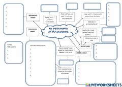 Interactive worksheet Mind Map 1 - Instruments - National 5 Music