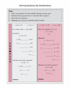 Interactive worksheet Solving Systems by Substitution Notes