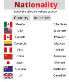 Ficha interactiva Country and nationality