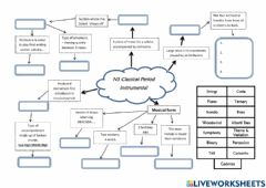 Interactive worksheet Mind Map 2 - Classical Period - Instrumental - National 5 Music