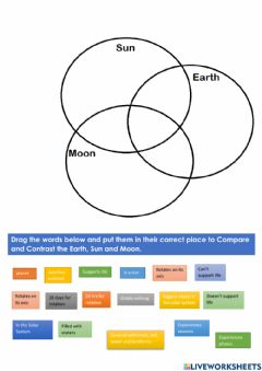 Interactive worksheet Comparing and Contrasting Earth, Sun and Moon