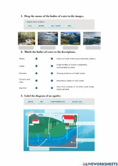 Interactive worksheet Fresh water on Earth