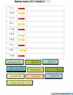 Interactive worksheet Bahasa arab