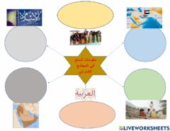 Interactive worksheet مقومات السنع