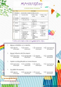 Interactive worksheet Αντωνυμίες ✅