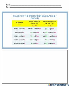 Interactive worksheet Simple present and Present Continuous spelling rules