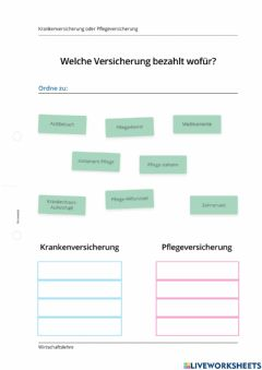 Interactive worksheet Sozialversicherungen (1)