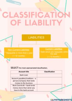 Ficha interactiva Chapter 3 - Accounting Classification (Liability)