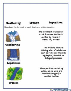 Interactive worksheet Weathering erosion and deposition