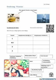 Interactive worksheet Vitamine