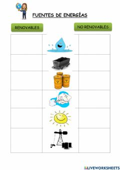 Interactive worksheet Energías renovables- no renovables