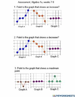 Interactive worksheet Graph ordered pairs