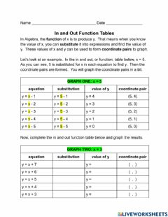 Interactive worksheet In and Out Function Tables