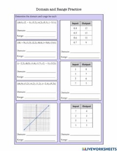 Interactive worksheet Domain and Range Practice