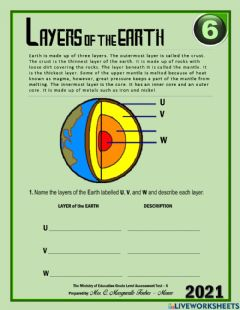 Interactive worksheet The Layers of the Earth