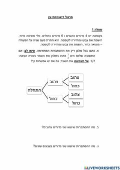 Interactive worksheet תרגול דיאגרמת עץ
