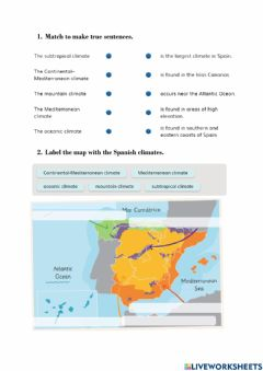 Ficha interactiva Climates in Spain