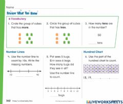 Interactive worksheet 9-1: Review What You Know